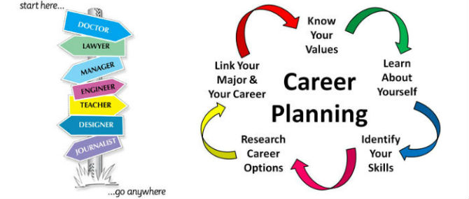 Plan Your Career